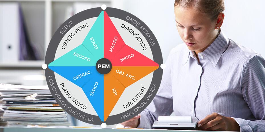 Planejamento estratégico de marketing digital